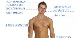 men plastic surgery